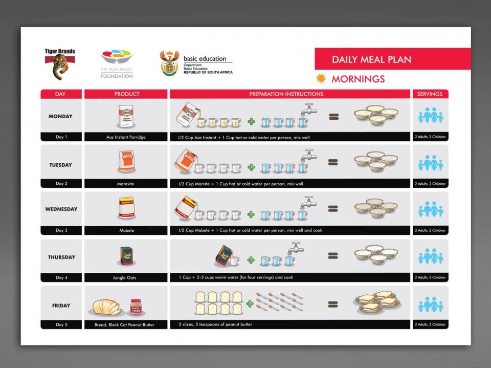 tbf-meal-plan-4
